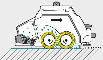 Illustration of a scrubber dryer sweeping function